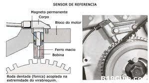 sensor de rotação 3